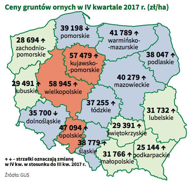 Kredyt na zakup ziemi wykres ceny ziemi w poszczególnych województwach
